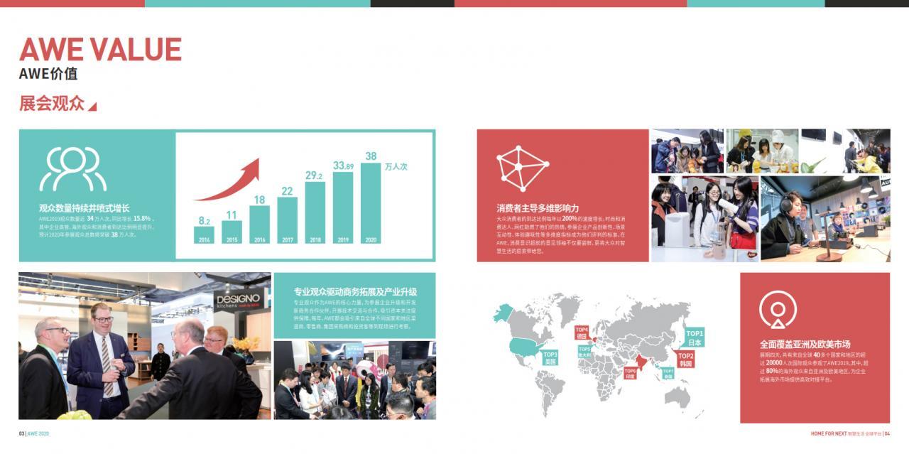 上海家电展2021(AWE)智能家居展